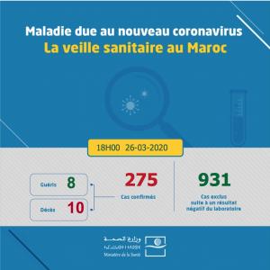 Infographie du Ministère de la Santé